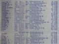 leerlingenlijst_2c_1966-1967